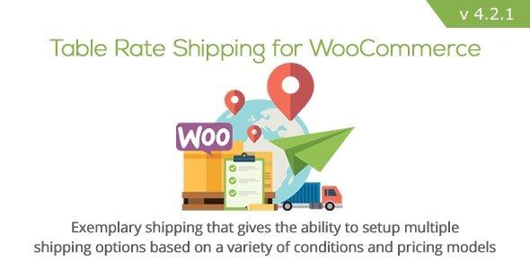 plugin para envios WooCommerce